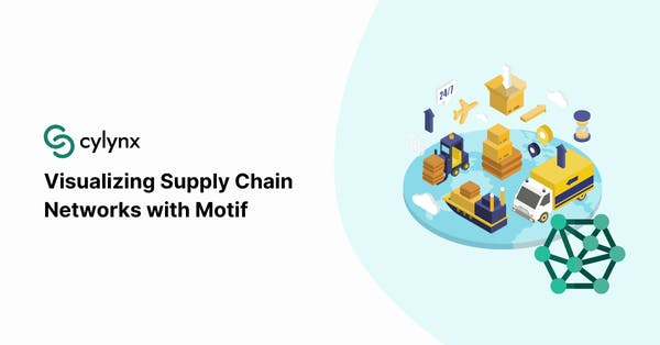 Visualizing Supply Chain Networks with Motif