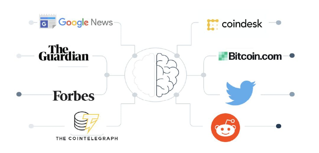Using Data Mining and Machine Learning to Detect Cryptocurrency Risk