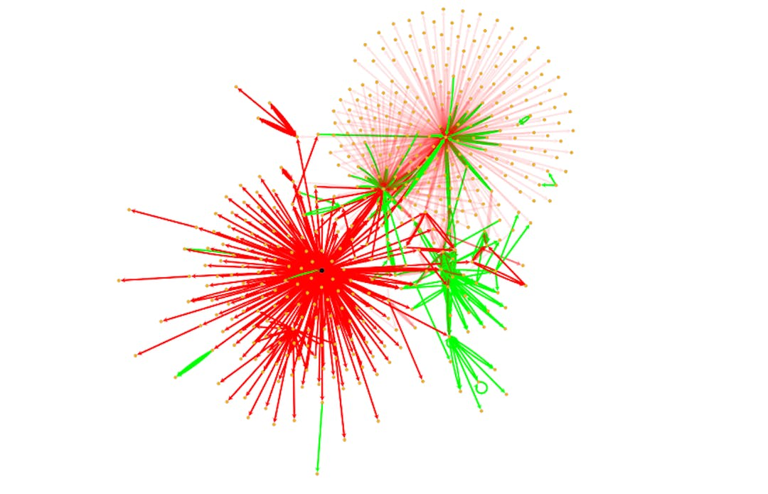 Efficient Large Graph Label Propagation Algorithm